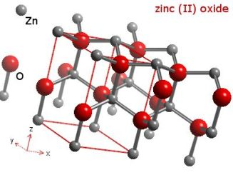 Crystal Structure of Zinc Oxide